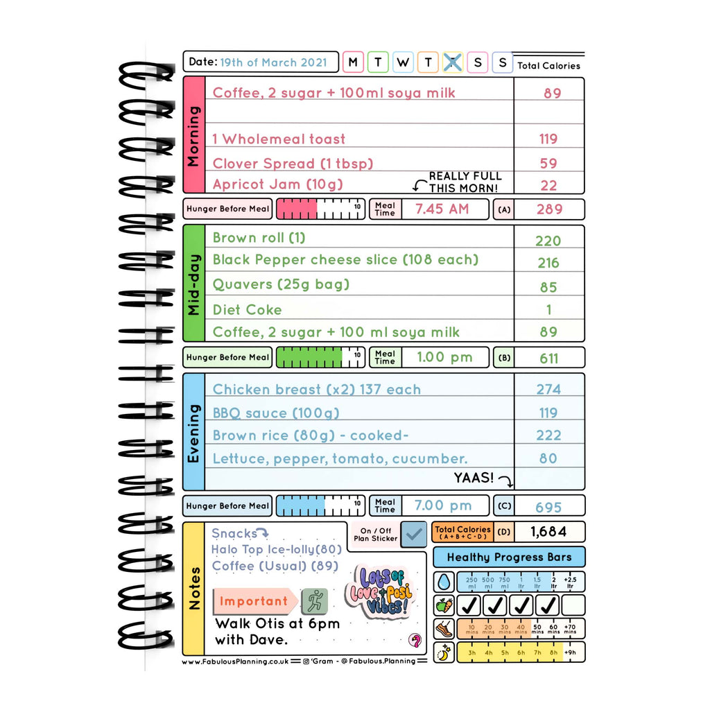 Calorie Counting Compatible Food Diaries