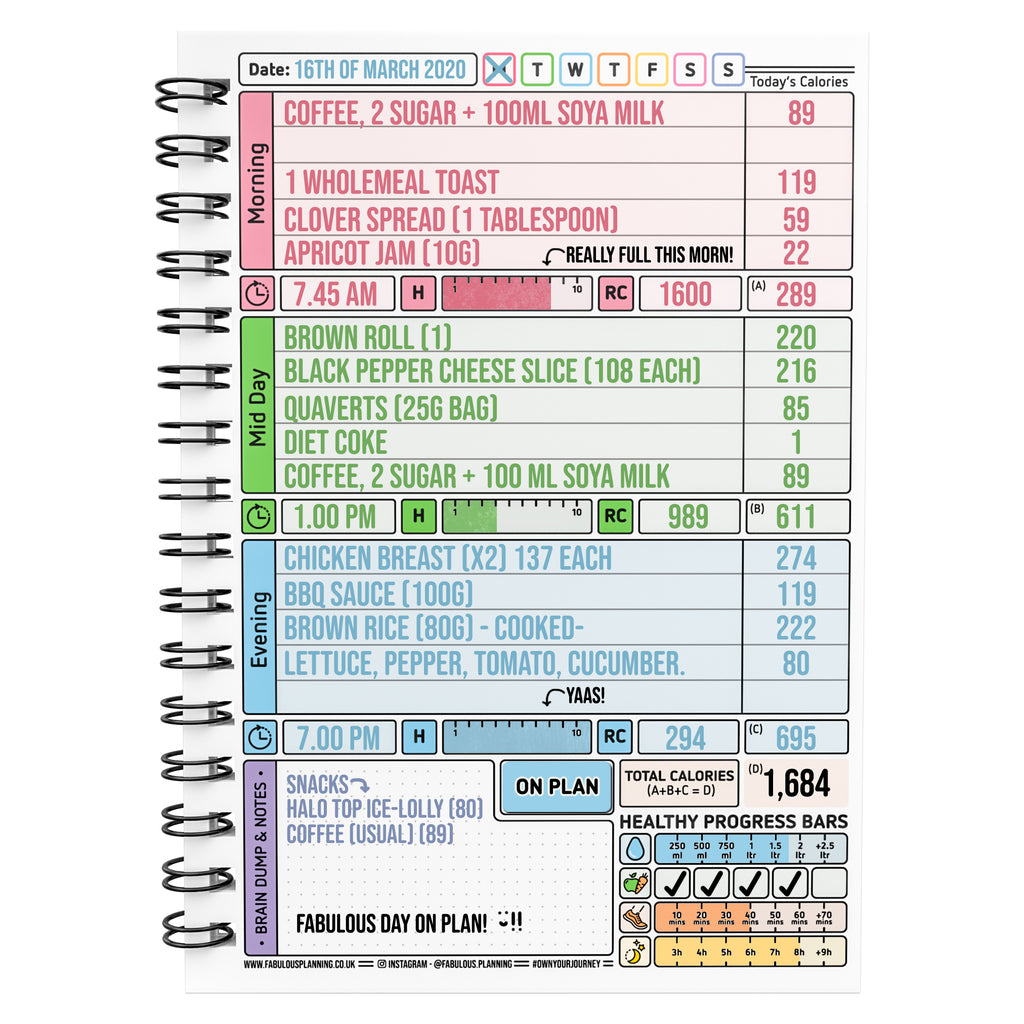 Food Diary - Cover 50 - Calorie