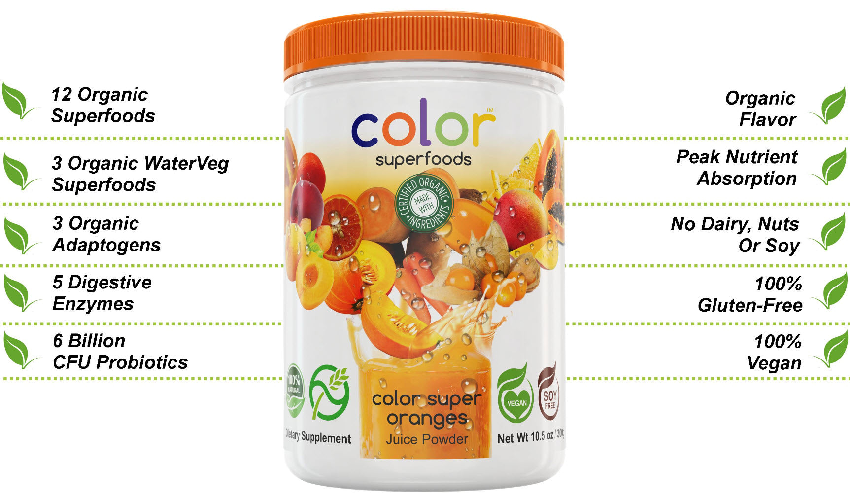 Image result for Color Superfoods