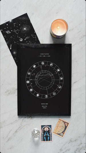 PERSONALISED ASTRO CHART