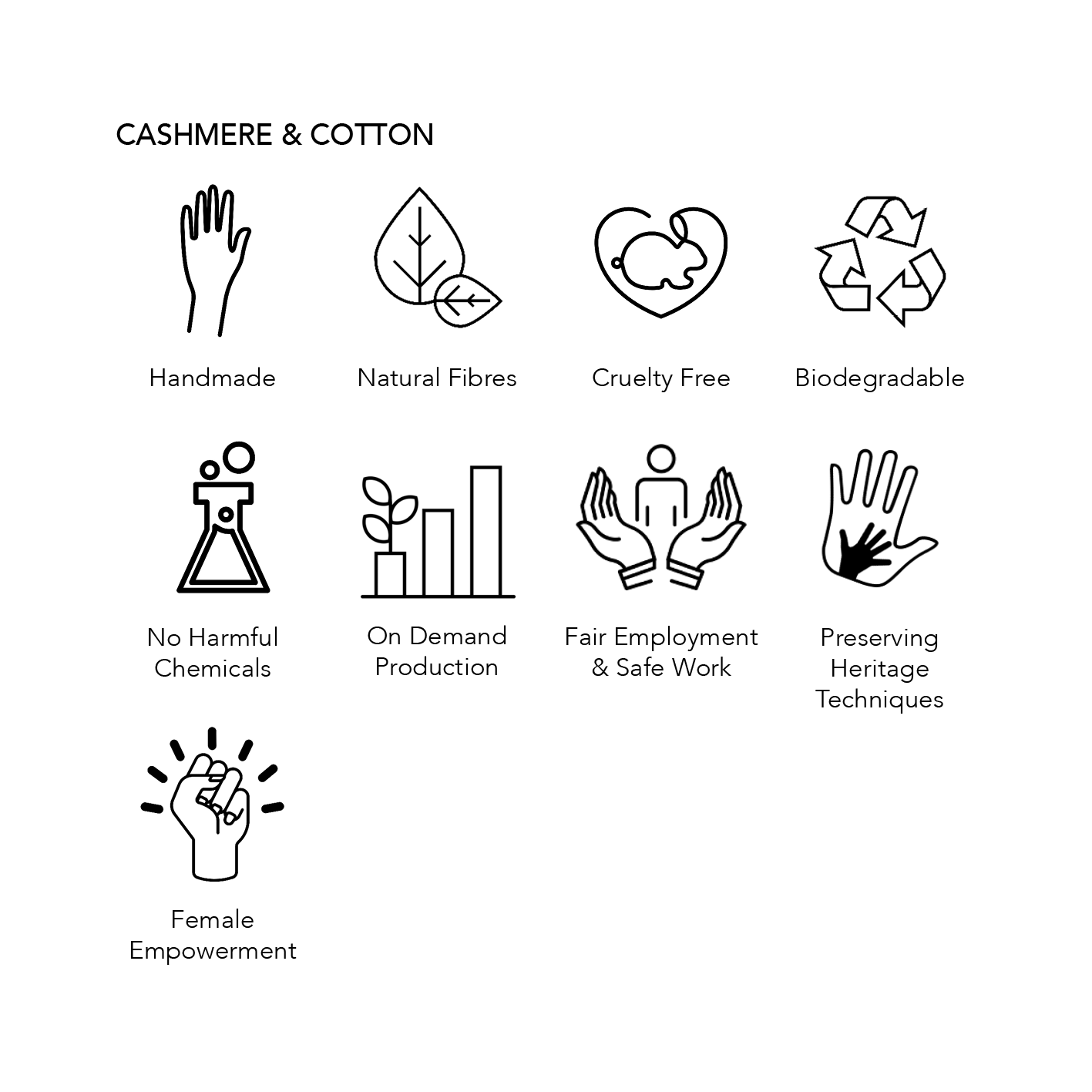 Thread Tales Cashmere & Cotton Sustainability Credentials; handmade, natural fibres, cruelty free, biodegradable, no harmful chemicals, on demand production, fair employment and safe work, preserving heritage techniques, female empowerment