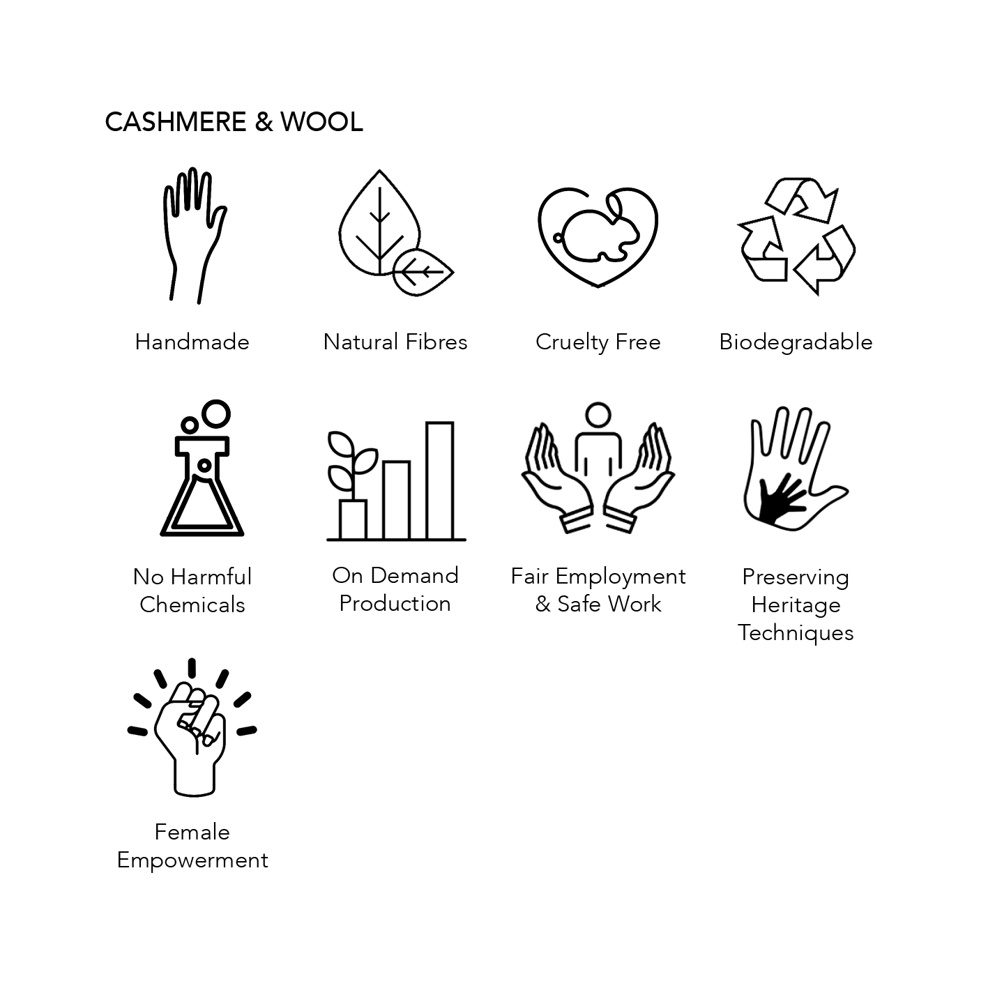 Thread Tales Cashmere & Wool Blend Sustainability Credentials; handmade, natural fibres, cruelty free, biodegradable, no harmful chemicals used, on demand production, fair employment and safe work, preserving heritage techniques, female empowerment