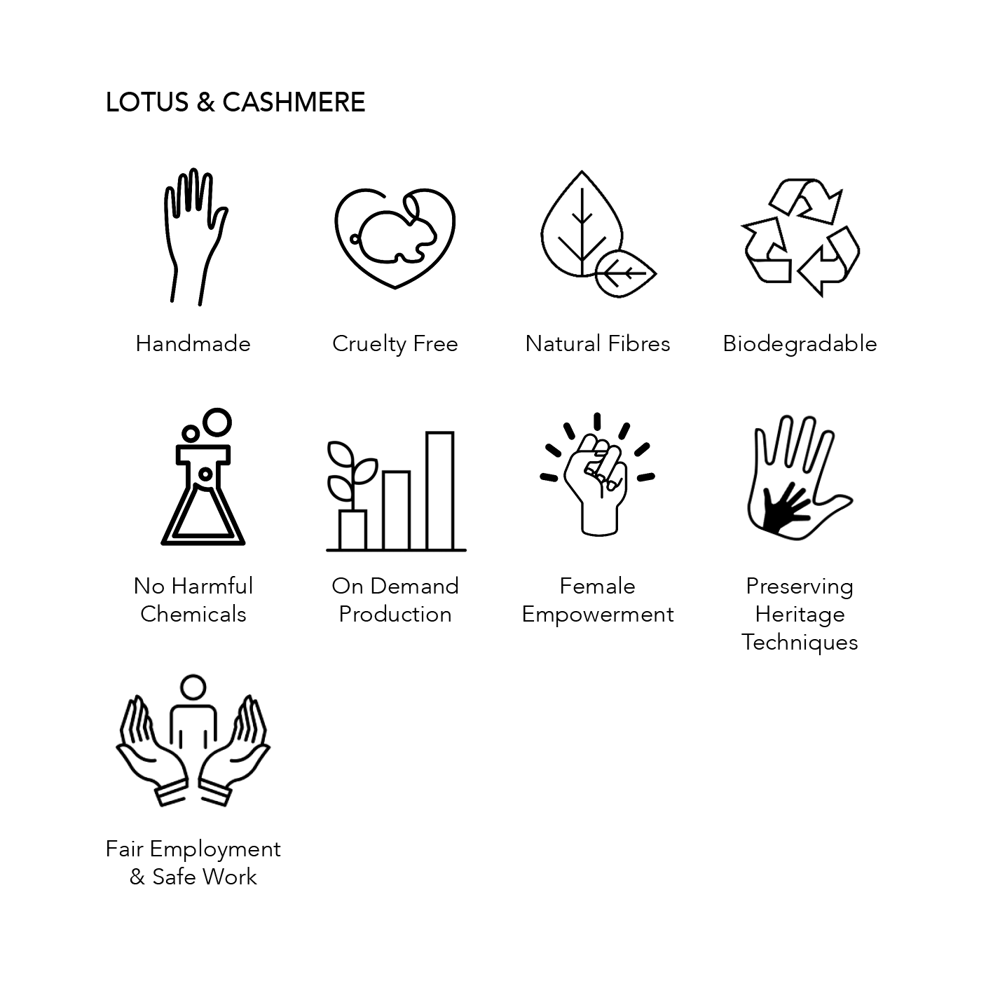 Lotus & Cashmere Sustainability Credentials; handmade, cruelty free, natural fibres, biodegradable, no harmful chemicals, on demand production, female empowerment, preserving heritage techniques, fair employment and safe work