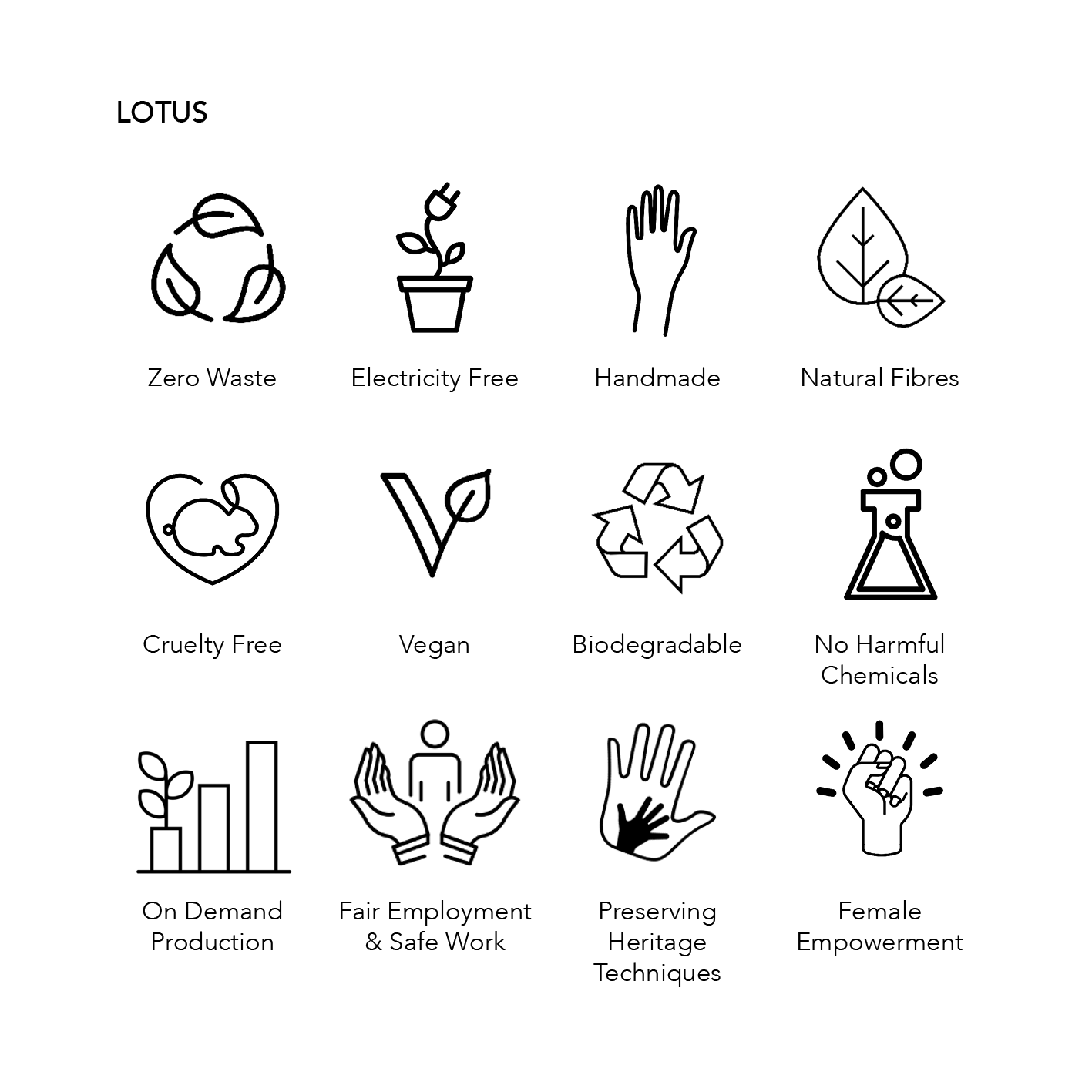 Lotus Fabric Sustainability Credentials; zero waste, electricity free, handmade, natural fibres, cruelty free, vegan, biodegradable, no harmful chemicals, on demand production, fair employment and safe work, preserving heritage techniques, female empowerment