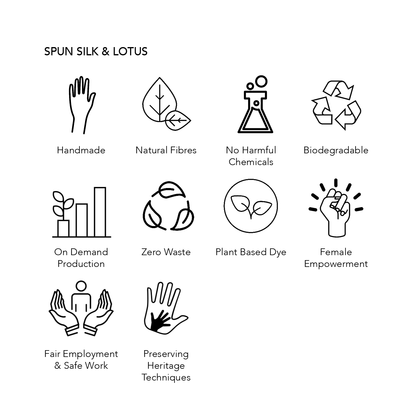Spun Silk & Lotus Fabric Sustainability Credentials; handmade, natural fibres, no harmful chemicals used, biodegradable, on demand production, zero waste, plant based dye, female empowerment, fair employment and safe work and preserving heritage techniques.