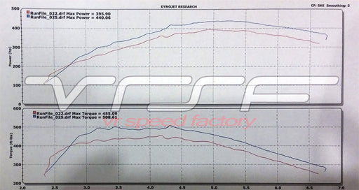 VRSF OEM Location High Flow Silicone Inlet Intake Kit N54 07-10 BMW 135i/335i/535i/1M/Z4