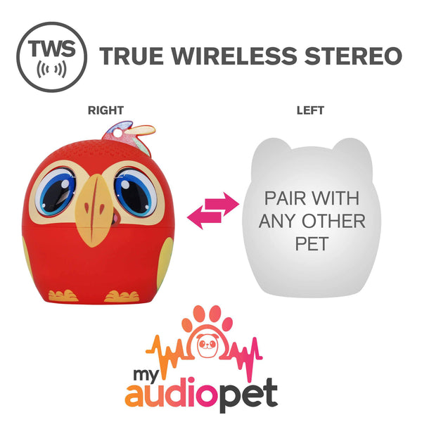 Pollyphonic the Parrot Speaker Only