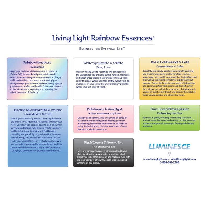 Downloadable PDF Full Colour Chart of the Living Light Rainbow Essences© - Set One