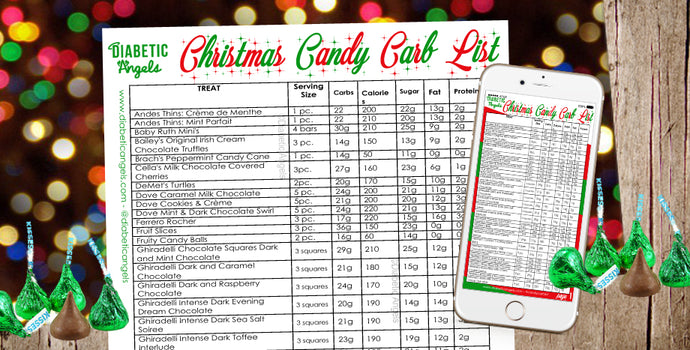 Christmas Candy Carb List by the Diabetic Angels