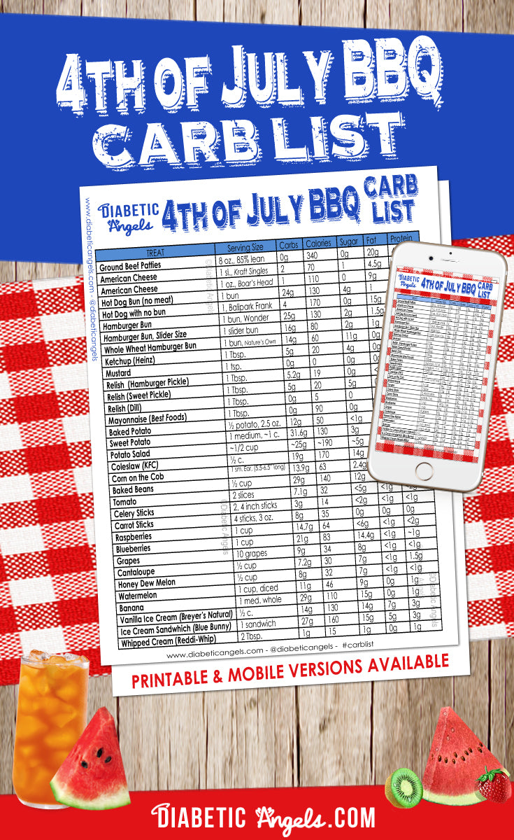 4th of July BBQ Carb List by the Diabetic Angels