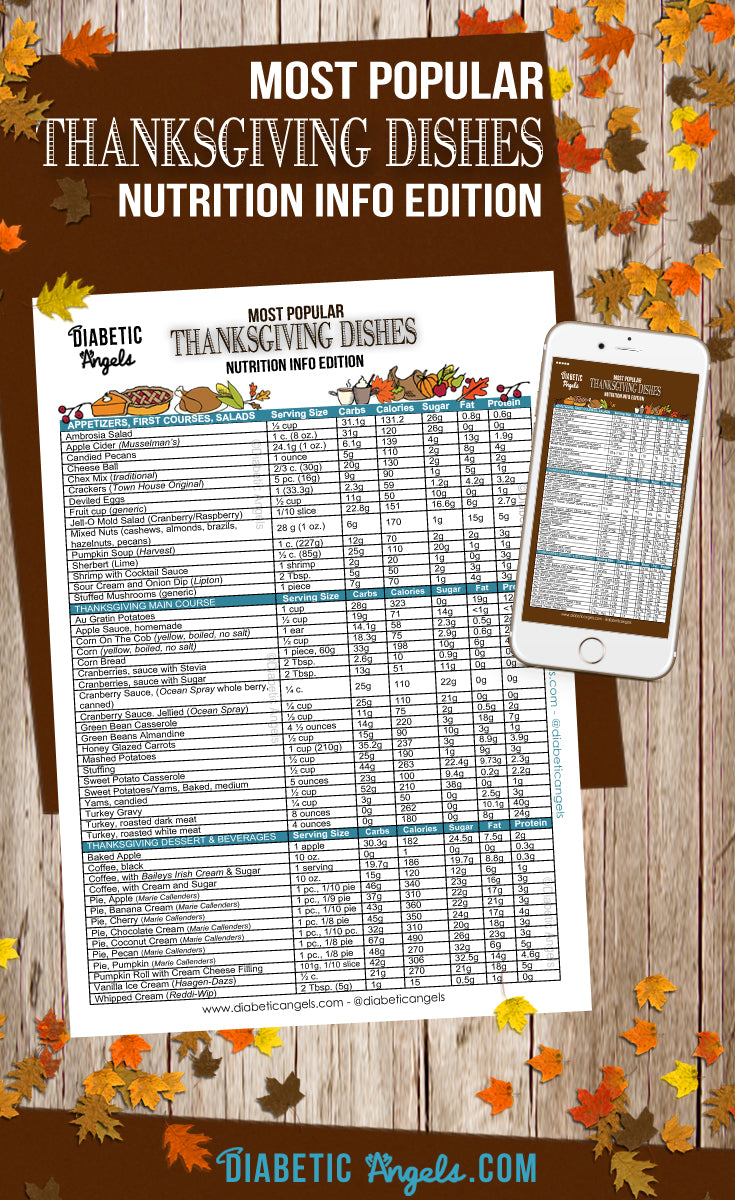 Most Popular Thanksgiving Dishes Nutrition Info by the Diabetic Angels