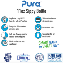 Load image into Gallery viewer, Pura Kiki 325ml Toddler Sippy Stainless Steel Bottle - Aqua