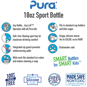 Pura Sport 550 Stainless Steel Bottle - Steel Blue