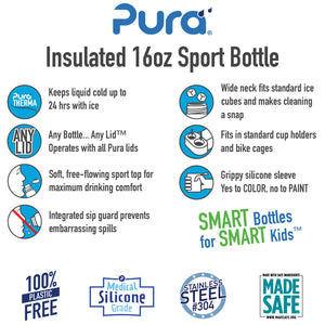 Pura Sport 475 Insulated Stainless Steel Bottle - Aqua