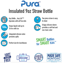 Load image into Gallery viewer, Pura Kiki 260ml Insulated Straw Stainless Steel Bottle - Aqua Sleeve