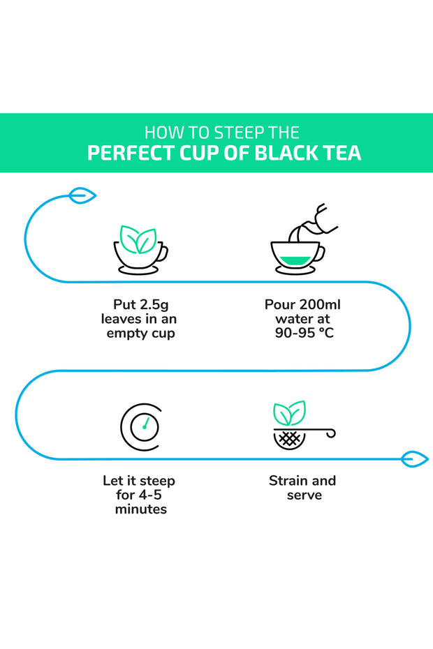 Black Tea Prevent Occurrence Of Cancer