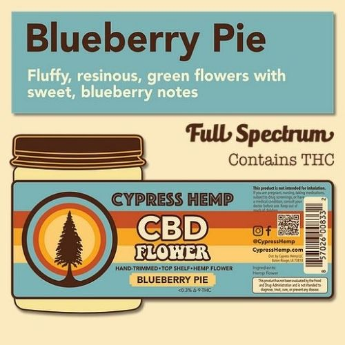 Blueberry Pie CBD Hemp Flower