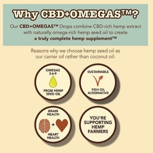 Broad Spectrum CBD+OMEGAS™ Drops