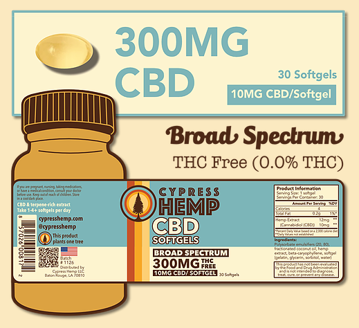 Cypress Hemp Broad Spectrum CBD Softgels | 300mg - 750mg
