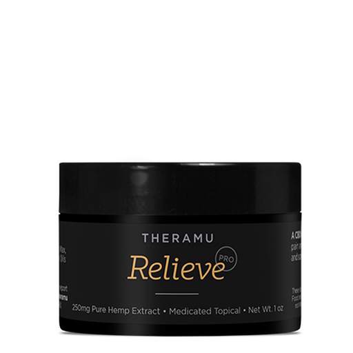 Theramu Relieve Pro