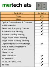 Load image into Gallery viewer, Life Safety Auto Transfer Switch - Class CC - 4 Pole