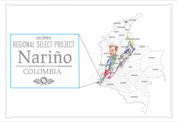 Colombia – Nariño - 2018