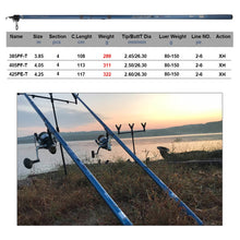 Load image into Gallery viewer, Obei Japan Full Fuji Tele Surf Rod  telescopic fishing rod 80-150 Long Casting Pole Fishing Rod surf rod 3.85M4.05M4.25M