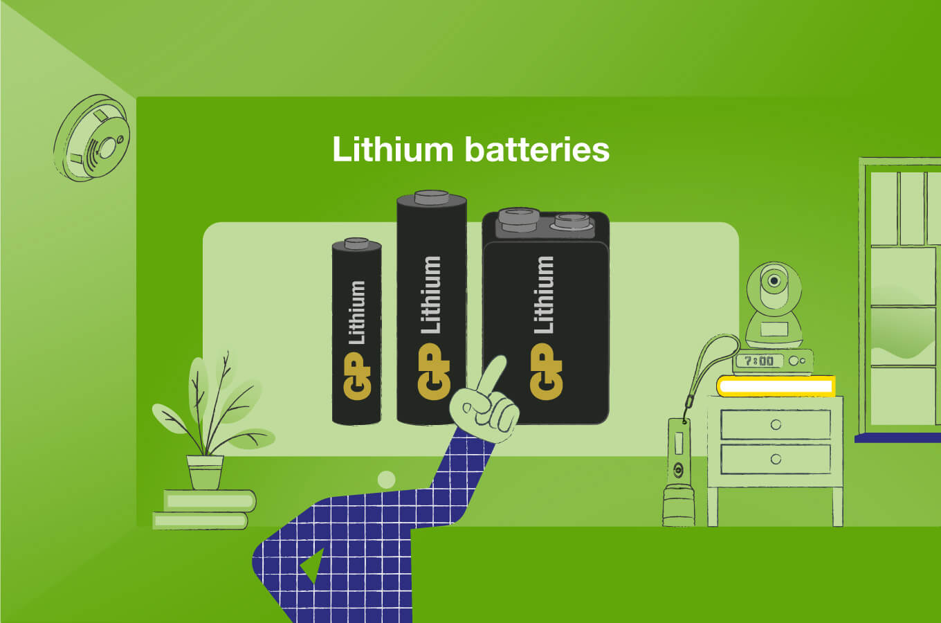 power up your battery knowledge - lithium batteries