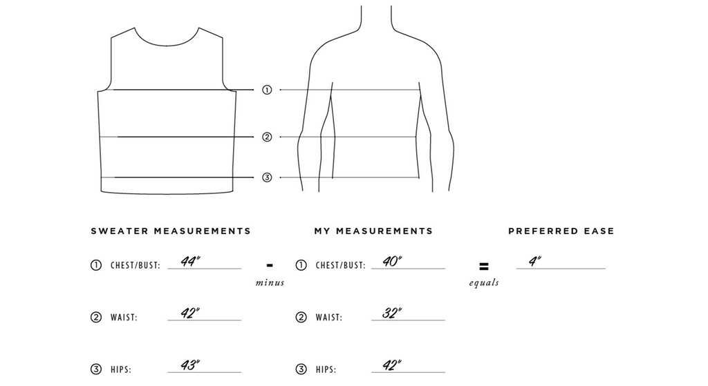 A diagram illustrating how to calculate garment ease