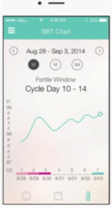 Application My Cycles Period