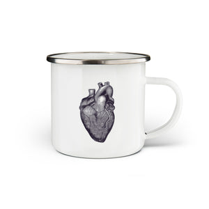 Anatomy Mugs Set