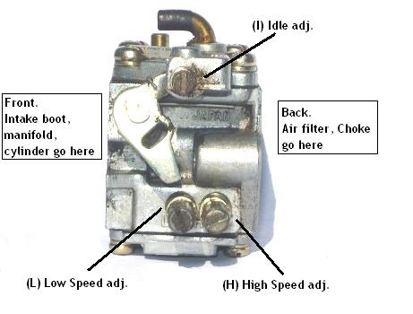 Adjustment and Tuning of a Chainsaw Carburetor | Chainsawr