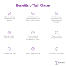 Load image into Gallery viewer, Benefits of Taiji Chuan