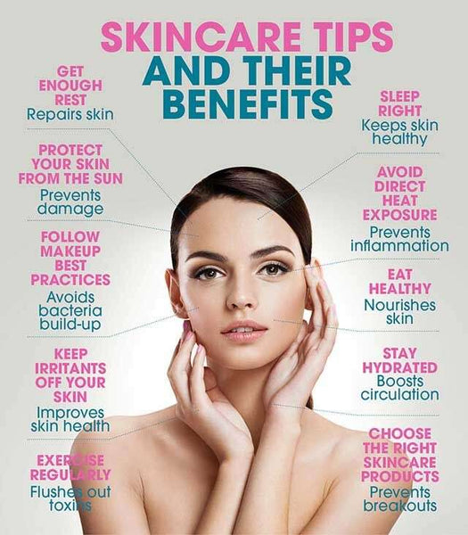 Top 5 Magazines To Read About Skincare