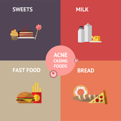 healthy skin starts with a healthy diet, 4 foods to avoid, healthy, diet