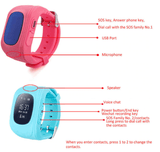 Kids Smart Watch GPS Tracker Phone Calling SOS Digital Wrist Watch
