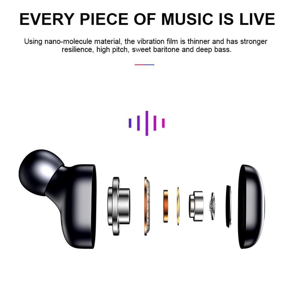 Wireless Bluetooth Earbuds With Charging Case Apple Android