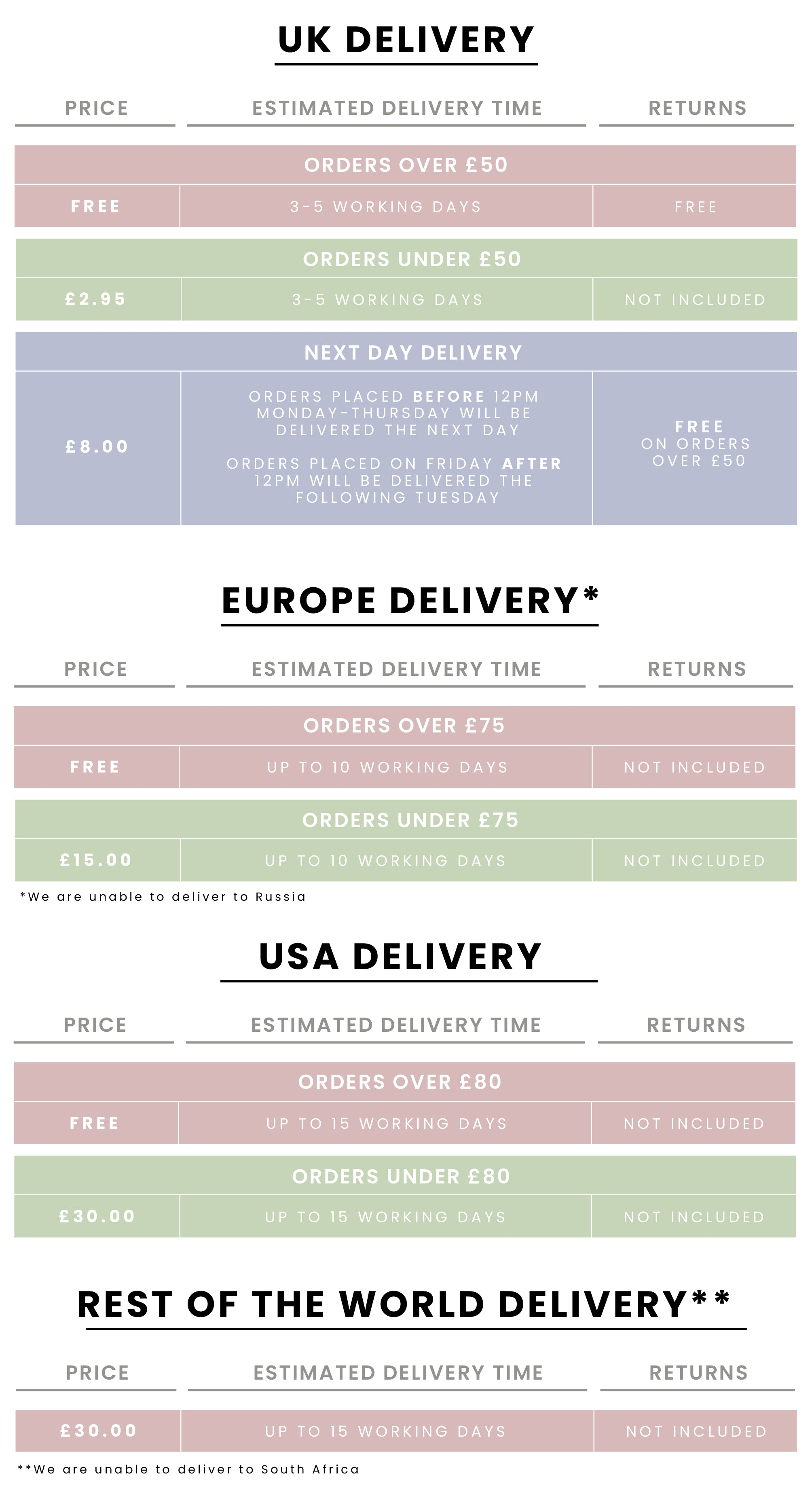 babymel shipping and delivery information