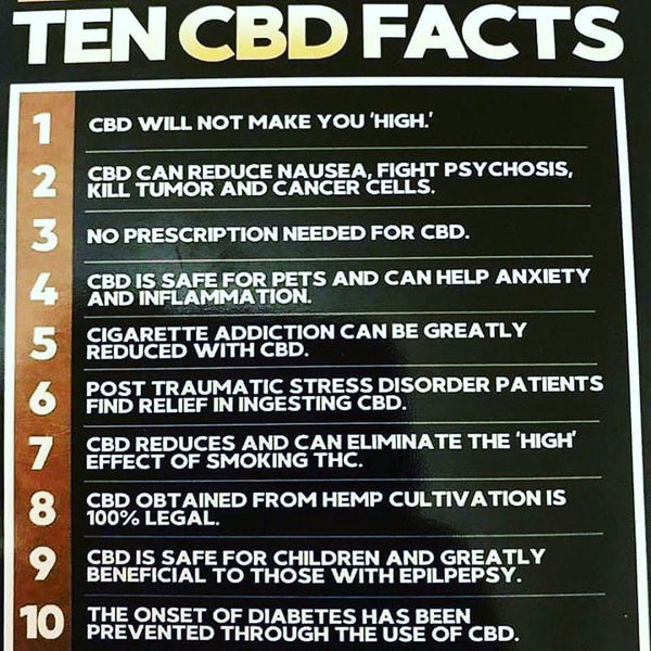 cbd facts cannabis