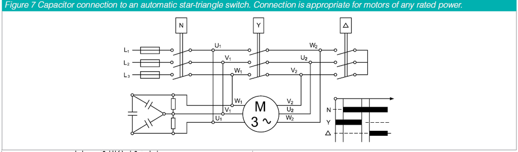 PFC Cap connection to an automatic star-triangle switch for motors of any power rating