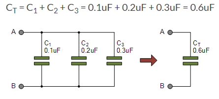 PFC Caps in parallel