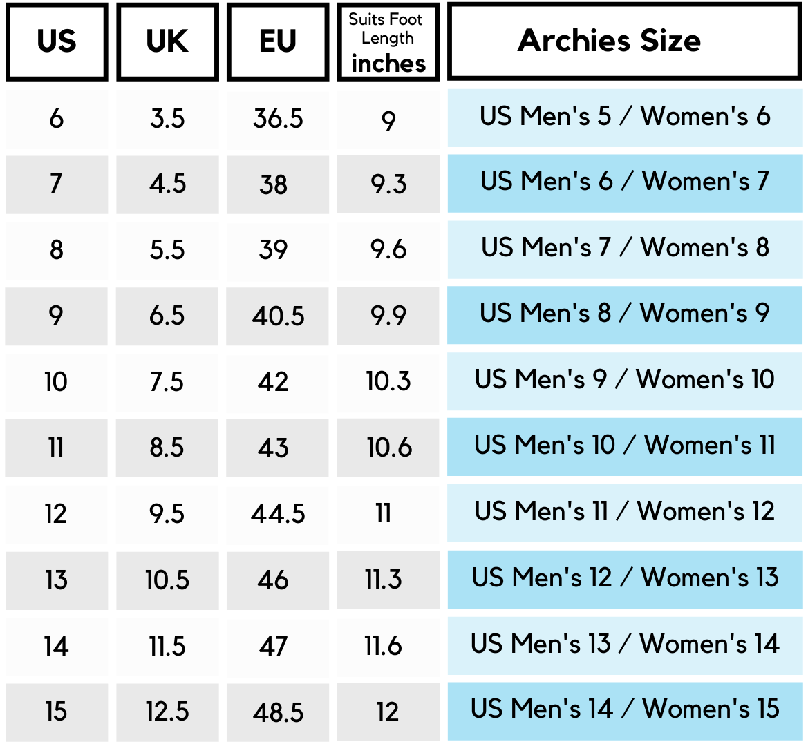 US Women's Archies Size Guide