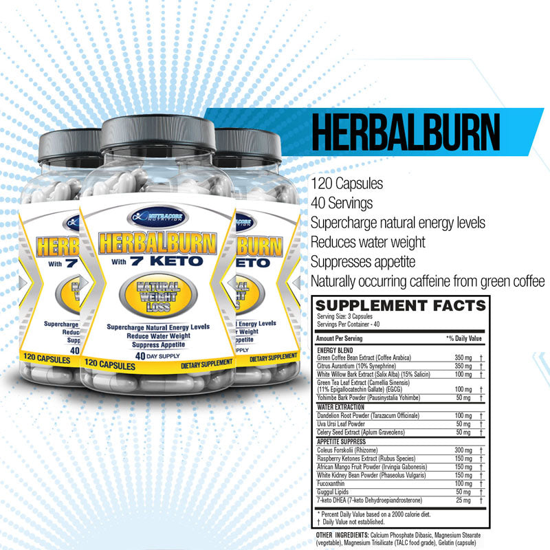 Nutracore HerbalBurn Expired