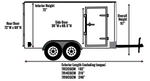 Side Measurements of New 2019 Carry-On 7 X 16 CGRCM7K Cargo Trailer
