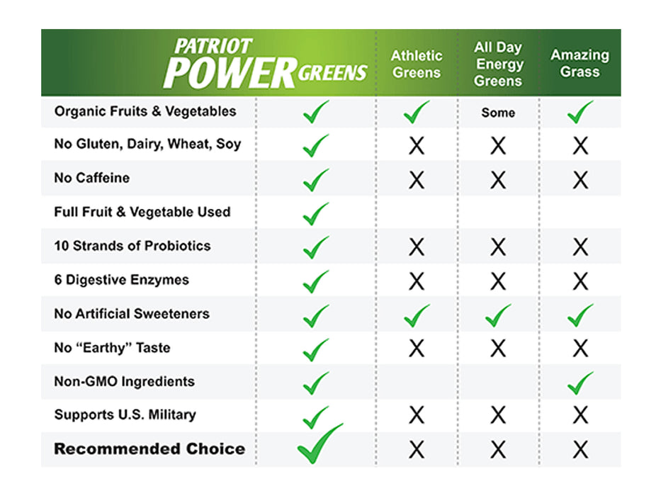 Patriot Power Greens Double Size