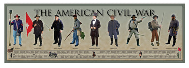 The American Civil War poster