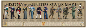 History of the United States Marine poster