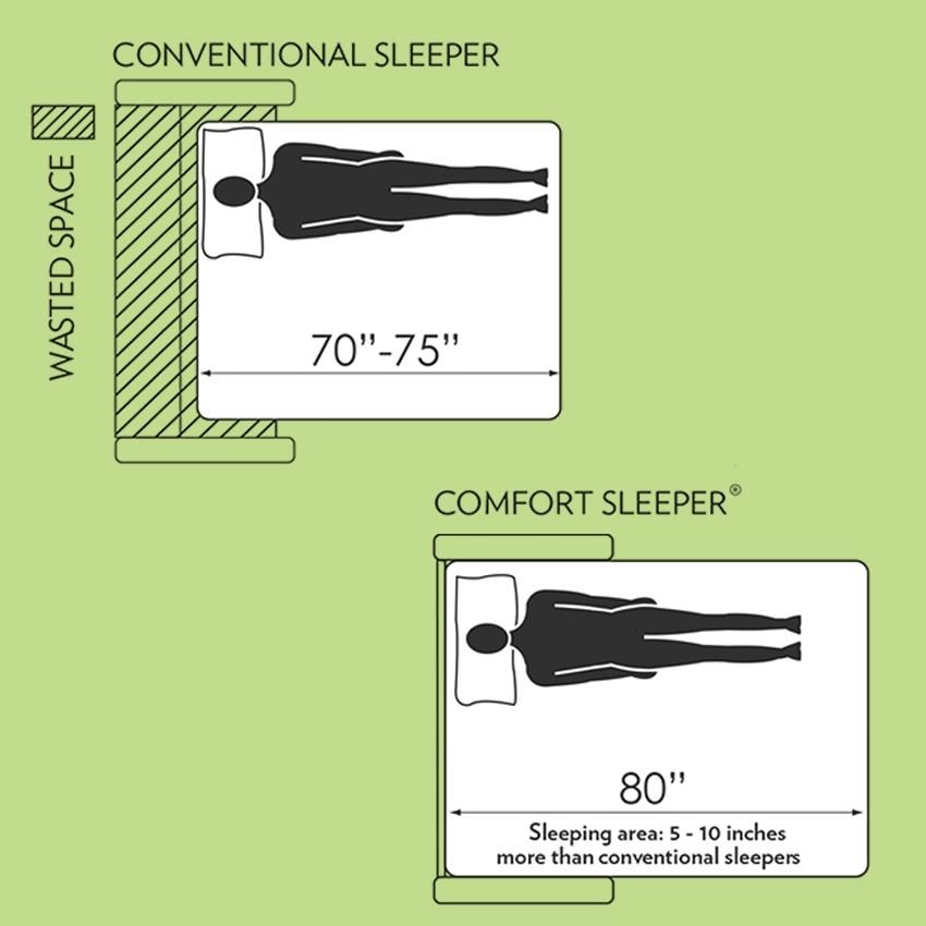 Comfort Sleeper Sizing Diagram