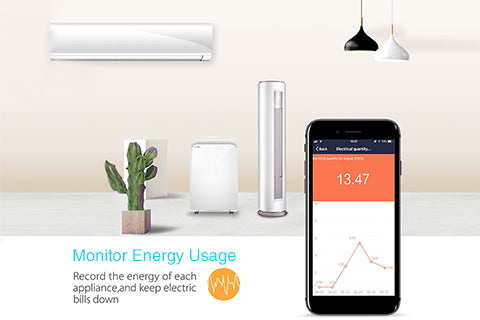 Monitor Energy Consumption