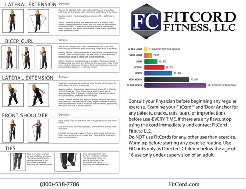 Free workout guide for FitCord Resistance Band Workout at Home